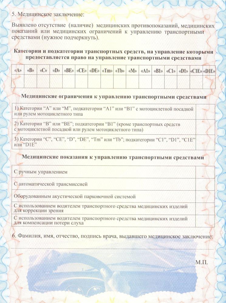 Выписка из истории болезни Улица Чайковского (город Щербинка)